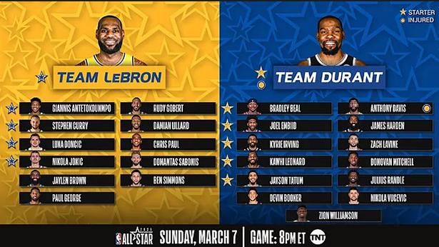 LeBron James è stato rieletto a Luca Doncic come All-Star